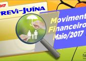 Movimento financeiro da PREVI-JUINA mês de MAIO-2017