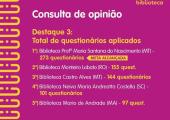 JUÍNA FICA EM 1º  LUGAR NO RANKING NACIONAL DO PROGRAMA CONECTA BIBLIOTECA