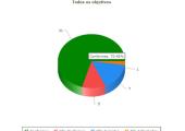 Juína é destaque no cumprimento de metas do Tribunal de Contas de Mato Grosso