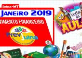 MOVIMENTO FINANCEIRO PREVI-JUINA COMPETÊNCIA JANEIRO/2019
