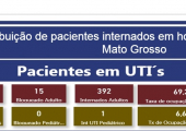 INFORME: TAXA DE OCUPAÇÃO DE LEITOS ADULTOS EM MATO GROSSO - 05-07-21