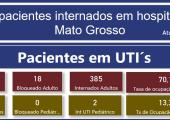 INFORME: TAXA DE OCUPAÇÃO DE LEITOS ADULTOS EM MATO GROSSO - 07-07-21