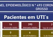 INFORME: TAXA DE OCUPAÇÃO DE LEITOS ADULTOS EM MATO GROSSO - 14-07-21