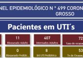 INFORME: TAXA DE OCUPAÇÃO DE LEITOS ADULTOS EM MATO GROSSO - 20-07-21