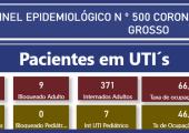 INFORME: TAXA DE OCUPAÇÃO DE LEITOS ADULTOS EM MATO GROSSO - 21-07-21