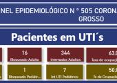 INFORME: TAXA DE OCUPAÇÃO DE LEITOS ADULTOS EM MATO GROSSO - 26-07-21