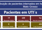 INFORME: TAXA DE OCUPAÇÃO DE LEITOS ADULTOS EM MATO GROSSO - 27-07-21
