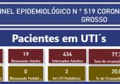 INFORME: TAXA DE OCUPAÇÃO DE LEITOS ADULTOS EM MATO GROSSO - 09-08-21